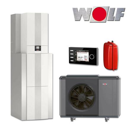 Wolf - CHC-Monobloc/200 - centre PAC: PAC-monobloc-air/eau CHA