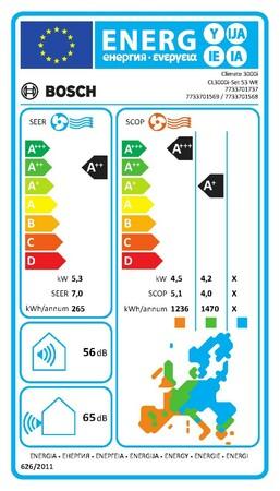 BO CLIMATE 3000I-SET 53 WE